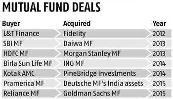 Edelweiss announces buy of JPMorgan India MF biz